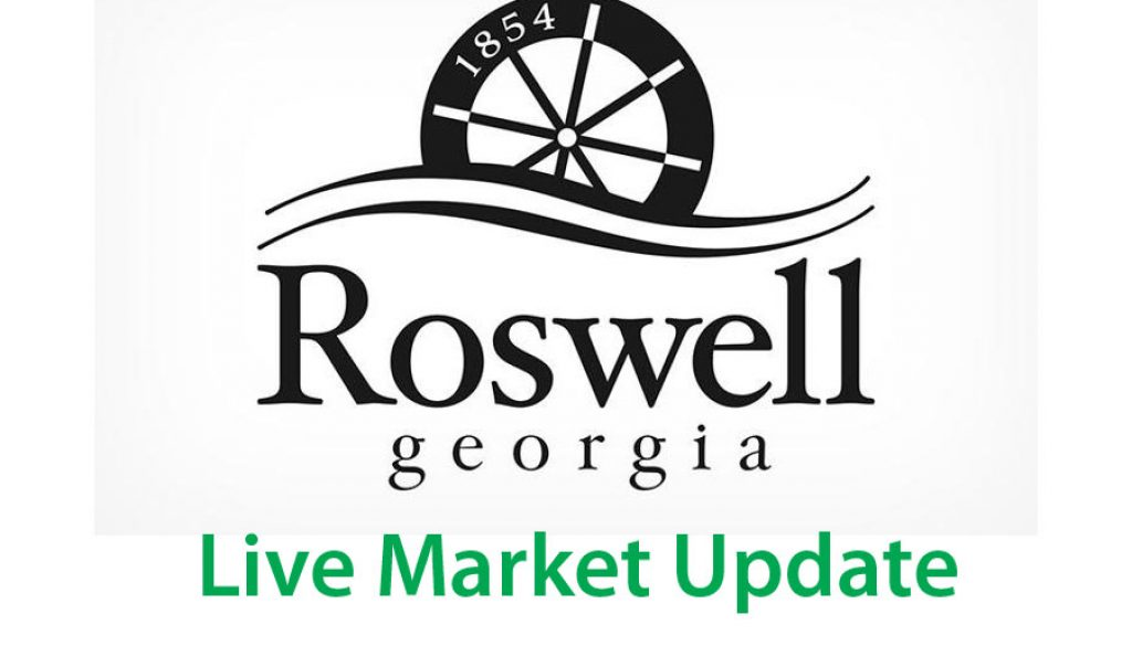 Roswell Market Report